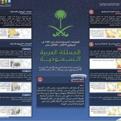 القبض على تشكيل عصابي يمتهن بيع العملات المزيفة في الرياض