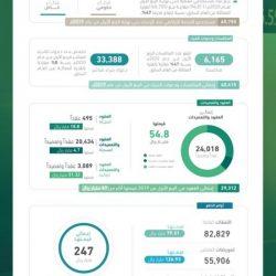 """وزارة الطاقة توجه شركة """"أرامكو"""" بتخفيض إنتاجها من البترول الخام لشهر يونيو القادم"""